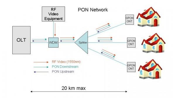 home wiring fiber optic cable fiber optic splitter diagram 19 inch rack mount 1u fiber optic splitter